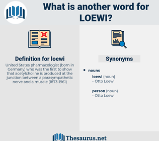 loewi, synonym loewi, another word for loewi, words like loewi, thesaurus loewi
