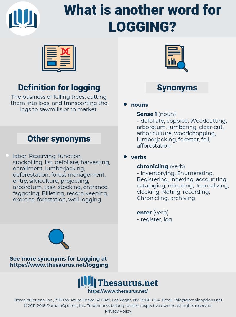 logging, synonym logging, another word for logging, words like logging, thesaurus logging