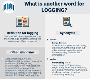 logging, synonym logging, another word for logging, words like logging, thesaurus logging