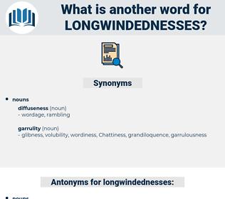 longwindednesses, synonym longwindednesses, another word for longwindednesses, words like longwindednesses, thesaurus longwindednesses