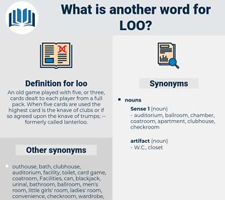 loo, synonym loo, another word for loo, words like loo, thesaurus loo