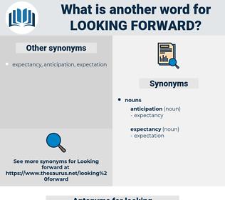looking forward, synonym looking forward, another word for looking forward, words like looking forward, thesaurus looking forward
