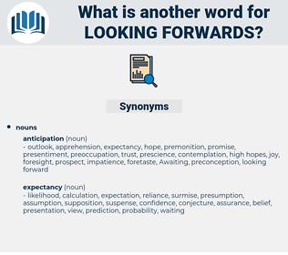 looking forwards, synonym looking forwards, another word for looking forwards, words like looking forwards, thesaurus looking forwards