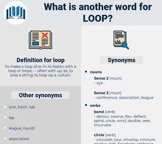 loop, synonym loop, another word for loop, words like loop, thesaurus loop