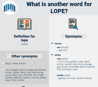 lope, synonym lope, another word for lope, words like lope, thesaurus lope