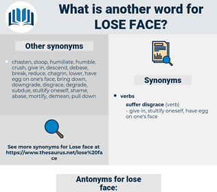 lose face, synonym lose face, another word for lose face, words like lose face, thesaurus lose face