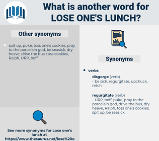 lose one's lunch, synonym lose one's lunch, another word for lose one's lunch, words like lose one's lunch, thesaurus lose one's lunch