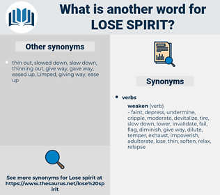 lose spirit, synonym lose spirit, another word for lose spirit, words like lose spirit, thesaurus lose spirit