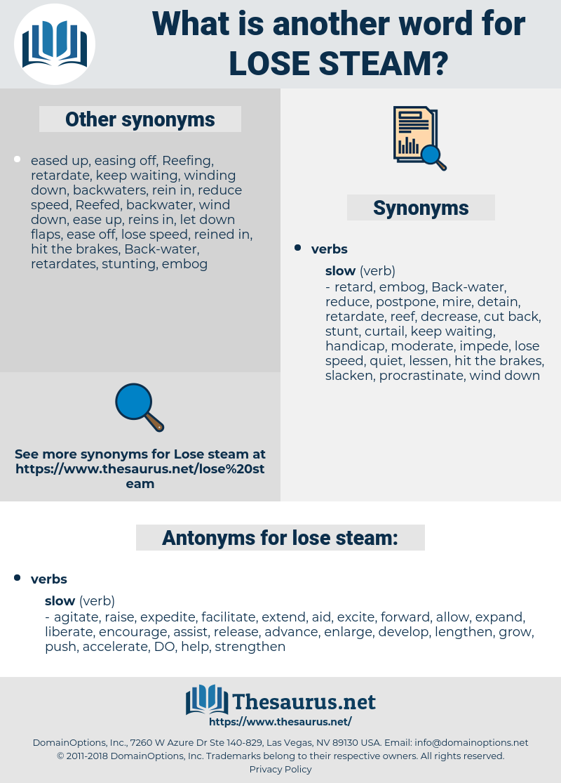 lose steam, synonym lose steam, another word for lose steam, words like lose steam, thesaurus lose steam