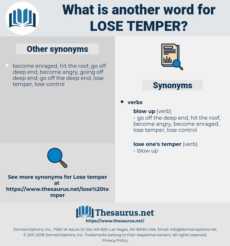 lose temper, synonym lose temper, another word for lose temper, words like lose temper, thesaurus lose temper