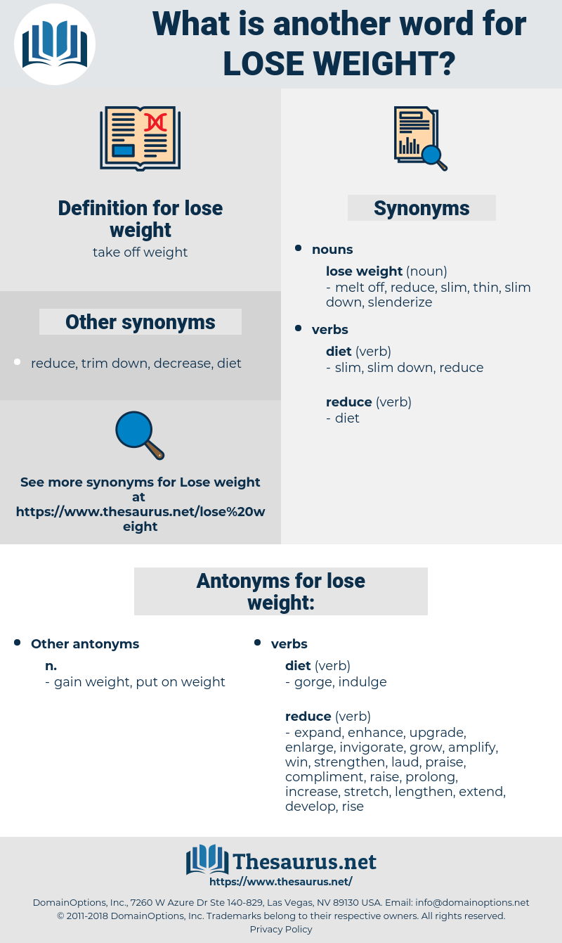 lose weight, synonym lose weight, another word for lose weight, words like lose weight, thesaurus lose weight