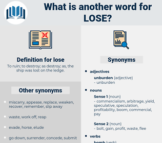 lose, synonym lose, another word for lose, words like lose, thesaurus lose