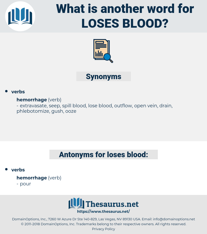 loses blood, synonym loses blood, another word for loses blood, words like loses blood, thesaurus loses blood