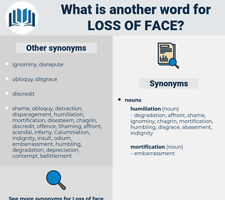 loss of face, synonym loss of face, another word for loss of face, words like loss of face, thesaurus loss of face