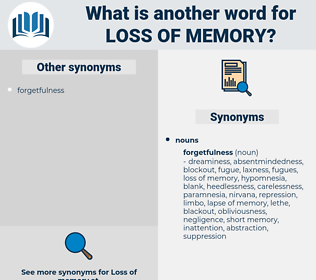 loss of memory, synonym loss of memory, another word for loss of memory, words like loss of memory, thesaurus loss of memory