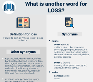 loss, synonym loss, another word for loss, words like loss, thesaurus loss