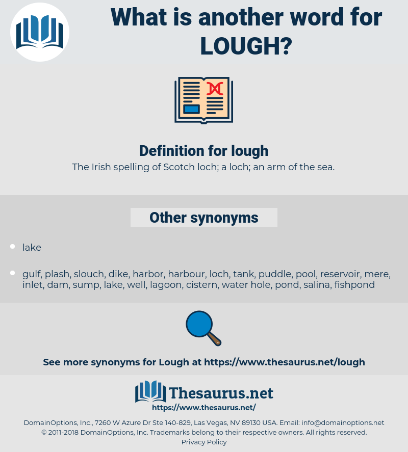 lough, synonym lough, another word for lough, words like lough, thesaurus lough