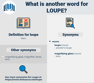 loupe, synonym loupe, another word for loupe, words like loupe, thesaurus loupe