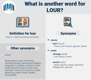 lour, synonym lour, another word for lour, words like lour, thesaurus lour