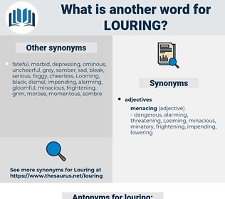 louring, synonym louring, another word for louring, words like louring, thesaurus louring