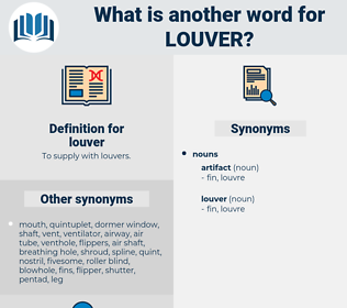 louver, synonym louver, another word for louver, words like louver, thesaurus louver