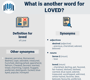loved, synonym loved, another word for loved, words like loved, thesaurus loved