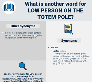 low person on the totem pole, synonym low person on the totem pole, another word for low person on the totem pole, words like low person on the totem pole, thesaurus low person on the totem pole