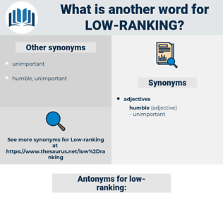 low-ranking, synonym low-ranking, another word for low-ranking, words like low-ranking, thesaurus low-ranking