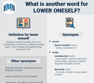 lower oneself, synonym lower oneself, another word for lower oneself, words like lower oneself, thesaurus lower oneself