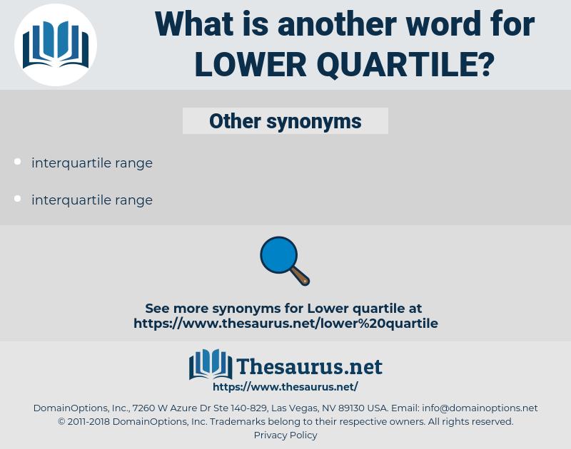 LOWER QUARTILE, synonym LOWER QUARTILE, another word for LOWER QUARTILE, words like LOWER QUARTILE, thesaurus LOWER QUARTILE