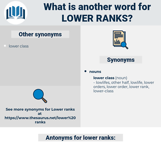 lower ranks, synonym lower ranks, another word for lower ranks, words like lower ranks, thesaurus lower ranks