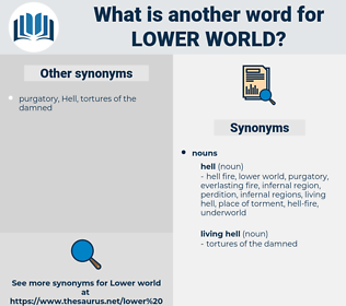 lower world, synonym lower world, another word for lower world, words like lower world, thesaurus lower world