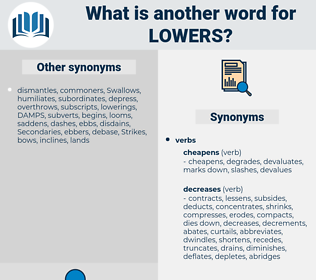 lowers, synonym lowers, another word for lowers, words like lowers, thesaurus lowers
