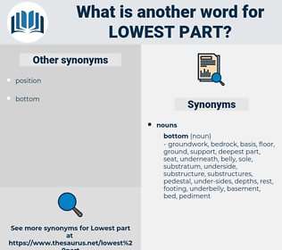 lowest part, synonym lowest part, another word for lowest part, words like lowest part, thesaurus lowest part