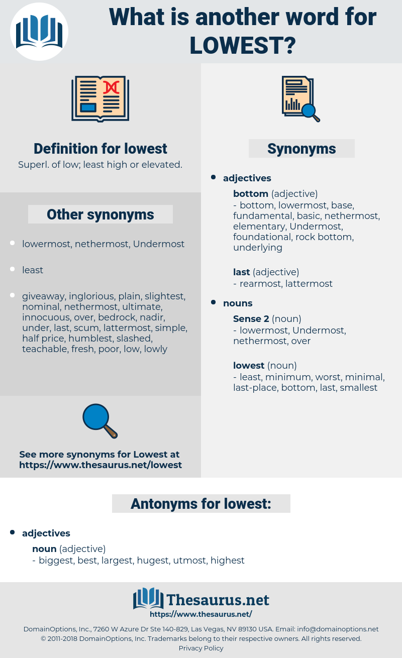 lowest, synonym lowest, another word for lowest, words like lowest, thesaurus lowest
