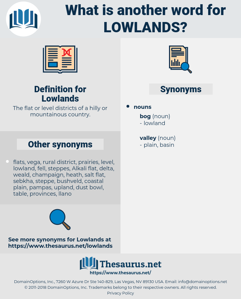 Lowlands, synonym Lowlands, another word for Lowlands, words like Lowlands, thesaurus Lowlands