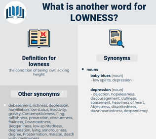 lowness, synonym lowness, another word for lowness, words like lowness, thesaurus lowness