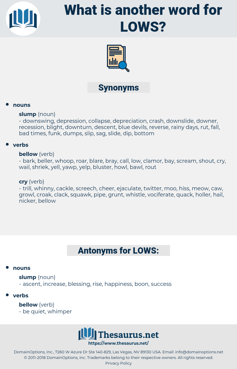 LOWS, synonym LOWS, another word for LOWS, words like LOWS, thesaurus LOWS