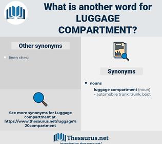 luggage compartment, synonym luggage compartment, another word for luggage compartment, words like luggage compartment, thesaurus luggage compartment