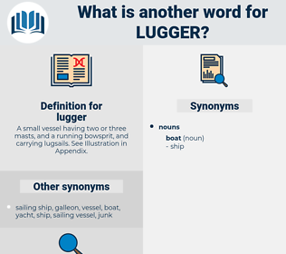 lugger, synonym lugger, another word for lugger, words like lugger, thesaurus lugger
