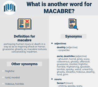 macabre, synonym macabre, another word for macabre, words like macabre, thesaurus macabre