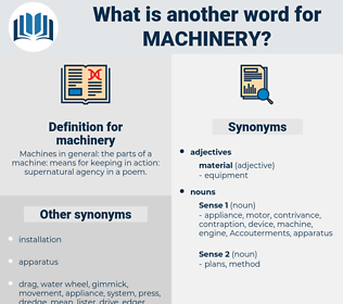 machinery, synonym machinery, another word for machinery, words like machinery, thesaurus machinery