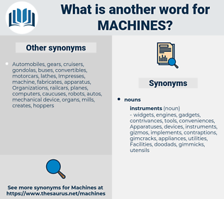 machines, synonym machines, another word for machines, words like machines, thesaurus machines