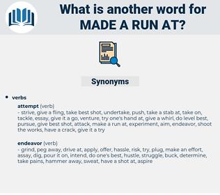 made a run at, synonym made a run at, another word for made a run at, words like made a run at, thesaurus made a run at
