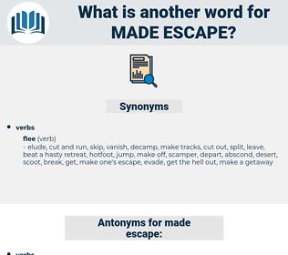 made escape, synonym made escape, another word for made escape, words like made escape, thesaurus made escape