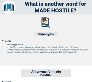 made hostile, synonym made hostile, another word for made hostile, words like made hostile, thesaurus made hostile