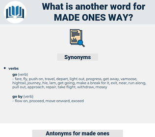 made ones way, synonym made ones way, another word for made ones way, words like made ones way, thesaurus made ones way