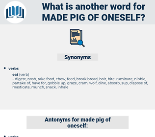 made pig of oneself, synonym made pig of oneself, another word for made pig of oneself, words like made pig of oneself, thesaurus made pig of oneself