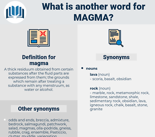 magma, synonym magma, another word for magma, words like magma, thesaurus magma