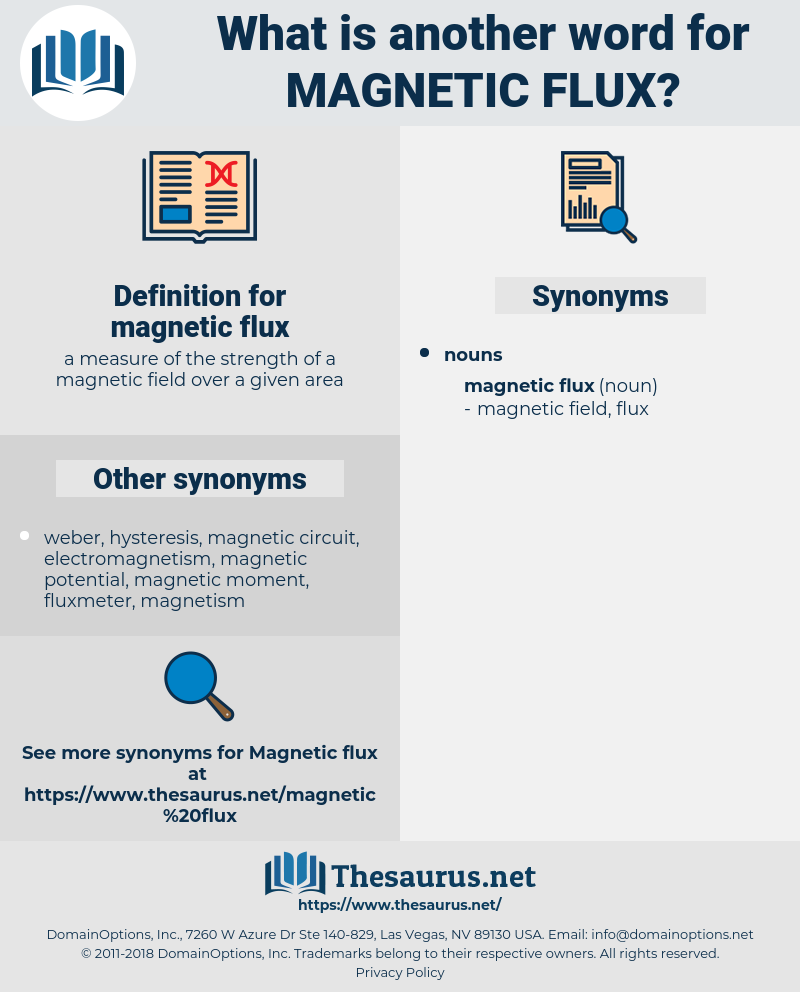 Synonyms for MAGNETIC FLUX - Thesaurus net